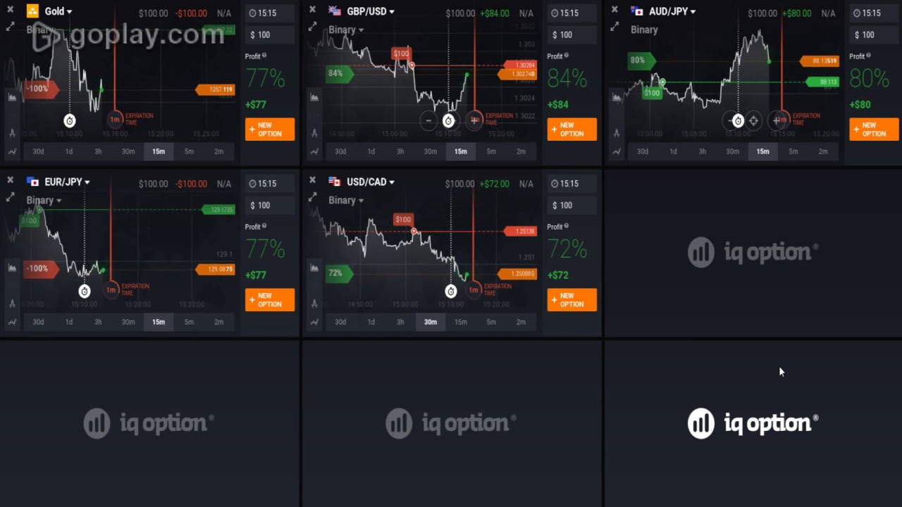 Broker fx forex trading system download
