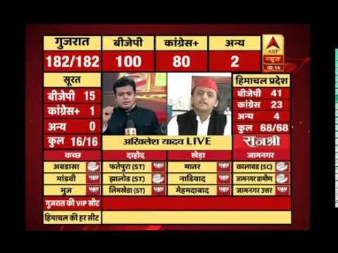 #ABPResults: BJP tries to distract from real issues during elections: Akhilesh Yadav
