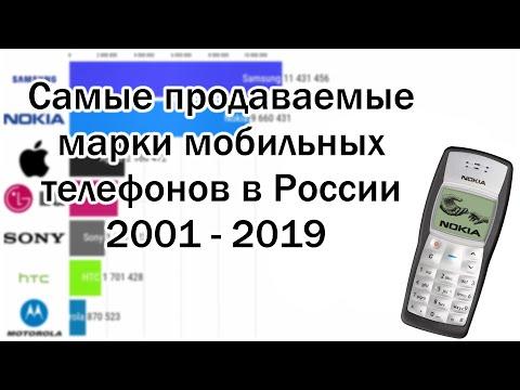 Самые продаваемые марки телефонов в России 2001-2019 + популярные модели