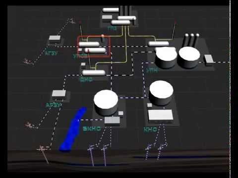 Современная схема сбора нефти