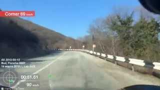 Ралли спринт Pro (Широкая балка) 14.03.2015