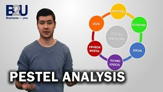 PESTEL Analysis EXPLAINED   B2U   Business To You