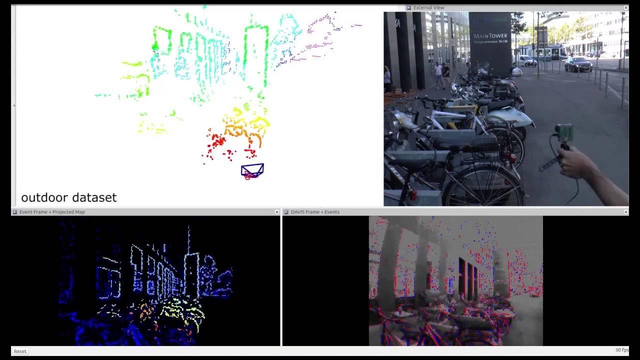 EVO: Event-based Visual Odometry