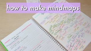 How to Make Mindmaps | Study Effectively!!