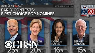 CBS News poll: Biden leads in early states as 2020 race tightens