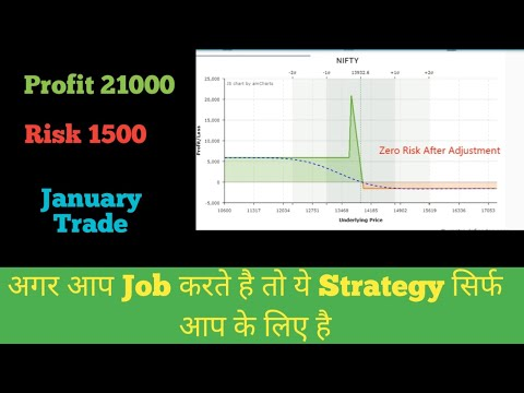 Strategy For Working People Part 5 || Advance Option Trading || Safe Option Strategies || Zero Risk