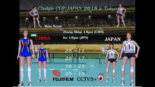 Rd2. China vs Japan - Volleyball Women's Challgle CUP JAPAN 2018.