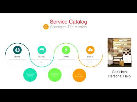 Building a Successful Service Culture with Jira Service Desk -- Atlassian Summit U.S. 2017