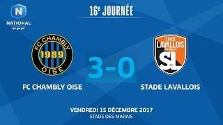 Chambly vs Stade Lavallois full match