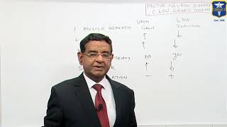 Dr Bhatia discussing on Motor Neuron Disease in #LastMinuteRevisionPointDiscussionSeries