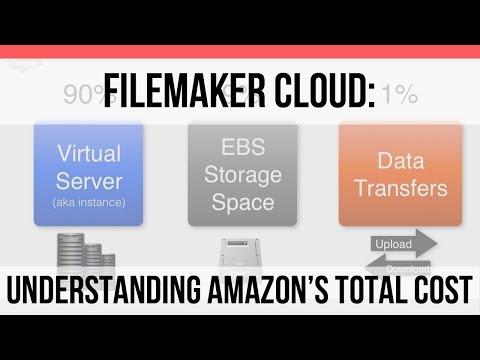 Understanding Amazon's Total Cost | FileMaker Cloud | FileMaker Pro 15 Training