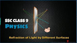 Unit-1 Reflection of Light by Different Surfaces | Telangana State Board - Class X