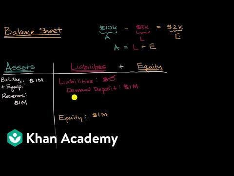 Bank balance sheets and fractional reserve banking | APⓇ Macroeconomics | Khan Academy