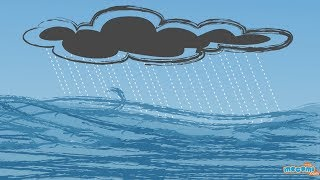 What are Clouds made of? | Mocomi Kids