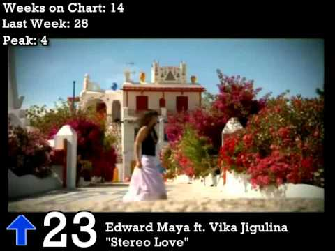 UK Official Chart - Top 50 Singles (8/21/10)