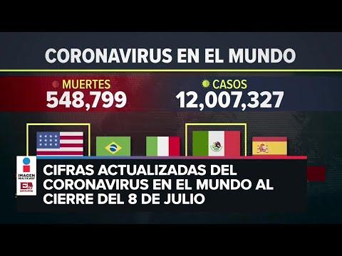 Estadísticas de coronavirus en el mundo (08 de julio)