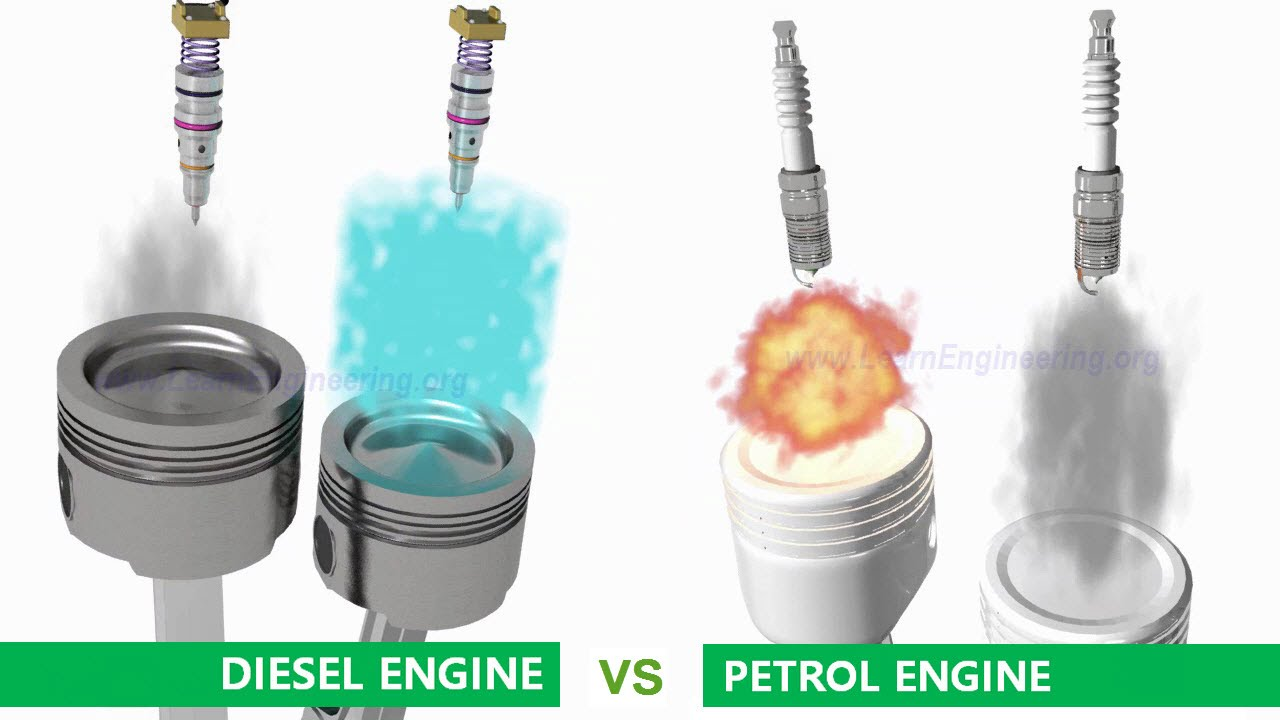 petrol gasoline engine vs diesel engine youtube. Black Bedroom Furniture Sets. Home Design Ideas