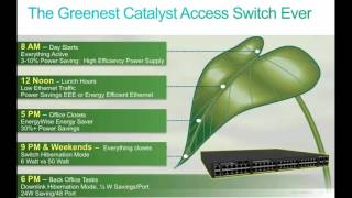 Cisco Catalyst 2960-X: Next Gen Switch With NetFlow-Lite Webcast(This webcast discusses: -Cisco TrustSec uses SXP to simplify security and policy enforcement throughout the network. -The different application types AVC can ..., 2015-12-01T20:58:02.000Z)
