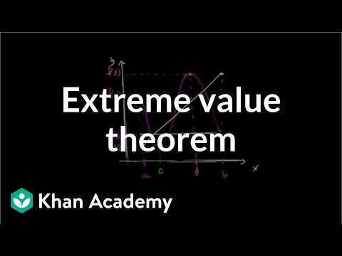 Extreme value theorem | Existence theorems | AP Calculus AB | Khan Academy