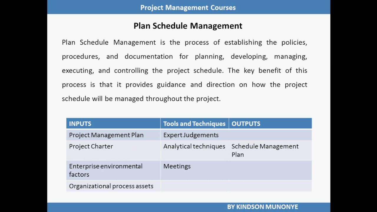 project time management plan schedule management youtube