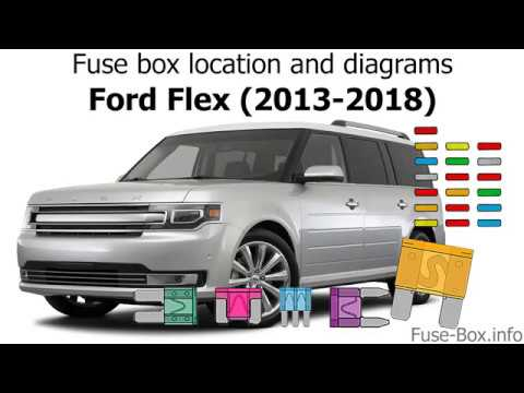 Fuse       box    location and    diagrams        Ford       Flex     20132018   YouTube