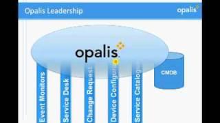 The Opalis ITPA Advantage