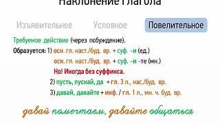 Наклонение глагола (7 класс, видеоурок-презентация)