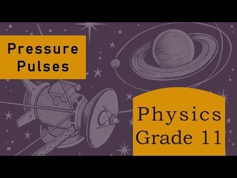Longitudinal Waves | Pressure Pulses