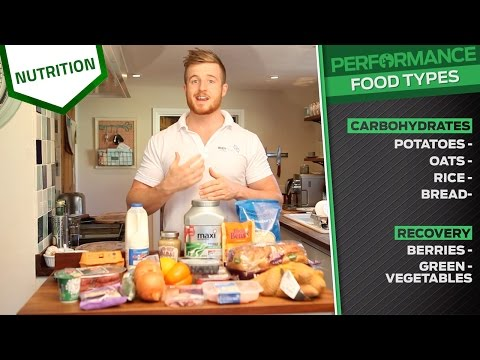How to bulk up like Gareth Bale | Elite sports nutrition