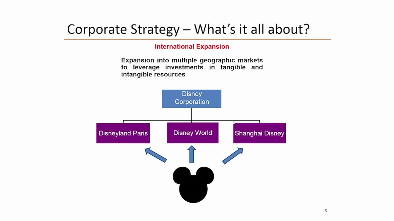 corporate strategy Every organization will establish business strategies that are designed to support their mission, vision and values, and achieve goals specific to their market.