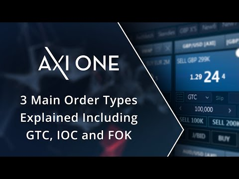 3 Main Order Types Explained | AxiOne