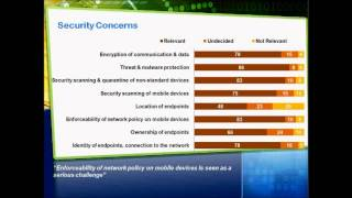 Webinar on Security Challenges of BYOD and Mobility