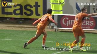 Wolves Goal Of The Month March 2017 Winner