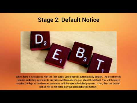 free advice from Debt Mediators: Debt Mediation & the Stages of Debt Collection