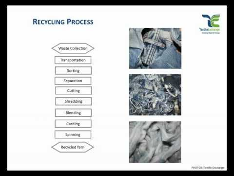 Textile Exchange Recycled Content Webinar - March 28, 2012