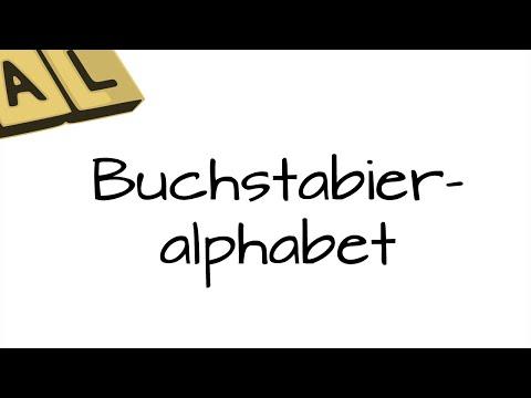 Buchstabieralphabet / Buchstabiertafel Zum Buchstabieren Von Fremdwörtern Und Namen
