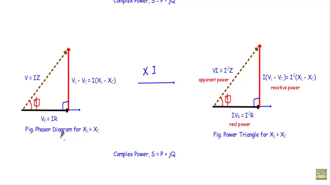 Power Factor Of R L Series Circuit Ask Answer Wiring Diagram Circuits Youtube Triangle In Rlc