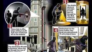 Did police attend Hatton Garden gem heist while thieves were inside? Police investigate