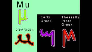 Greek Uncials compared in Koine Greek