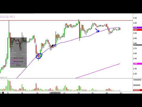 Fannie Mae - FNMA Stock Chart Technical Analysis for 11-22-16