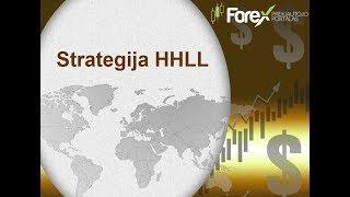fx apsikeitimo prekybos strategijos