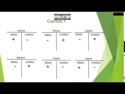 Contabilidad Básica Clase 1