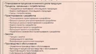 Лекция 5: Качество в ИТ(Определение качества. Менеджмент качества и процессный подход (ГОСТ Р ИСО 9000-2008, ГОСТ Р ИСО 9000-2008). Лекция..., 2014-02-24T11:16:28.000Z)