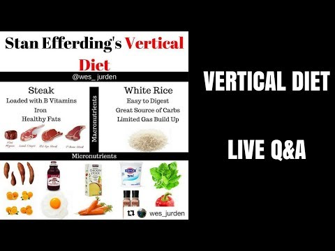 Vertical Diet and Other Trendy Diets - Marc Lobliner Live Q&A April 24, 2018