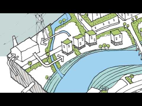 Water Sensitive Urban Design - Connect The Water Cycle
