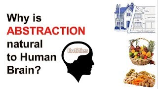 OOAD Part1: Why is Abstraction natural to human brain?-Simplified Object Oriented Programming