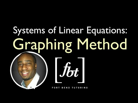 Systems of Linear Equations: The Graphing Method (Is my teacher setting me up?) [fbt]