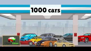 Dubai Used Cars Buying and selling