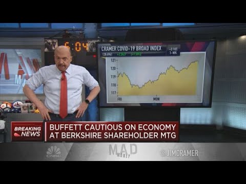 Jim Cramer: Warren Buffett's Airlines Exodus Is An Indictment On Index Funds