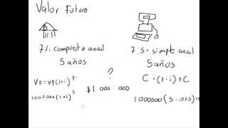 Valor Futuro: Ejemplo 2 (Matemáticas Financieras)